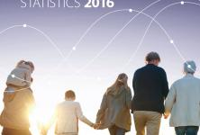 cover of the Ontario Cancer Statistics 2016